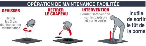 maintenance-borne-controle-accès-URBAFLUX
